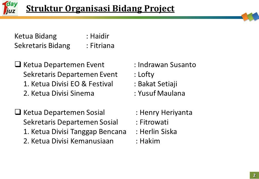 Struktur Organisasi Bidang Project