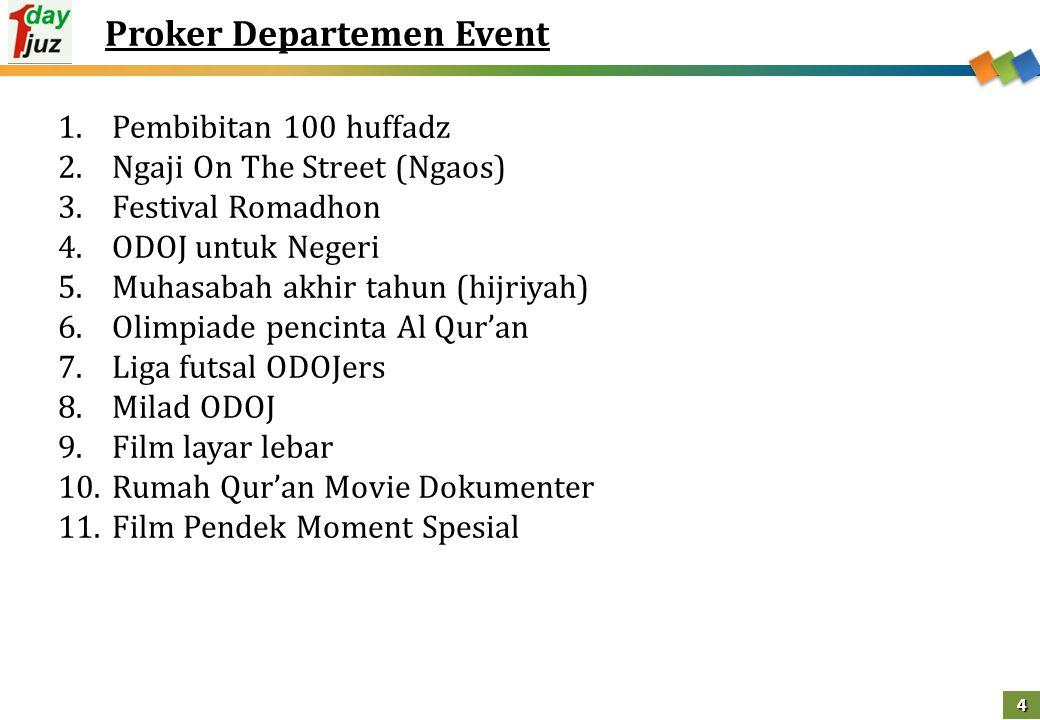 Proker Departemen Event