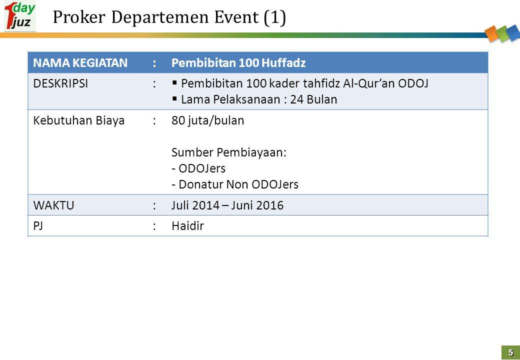 Proker Departemen Event (1)