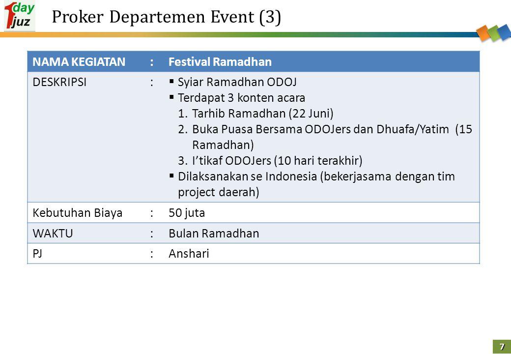 Proker Departemen Event (3)