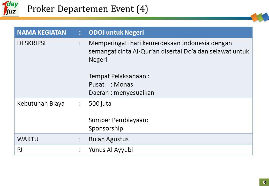 Proker Departemen Event (4)
