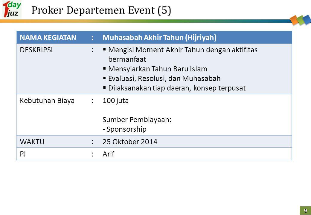 Proker Departemen Event (5)