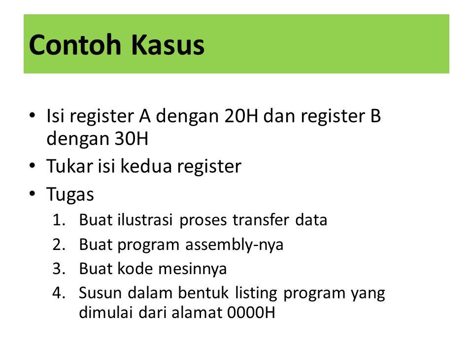 Contoh Kasus Isi register A dengan 20H dan register B dengan 30H
