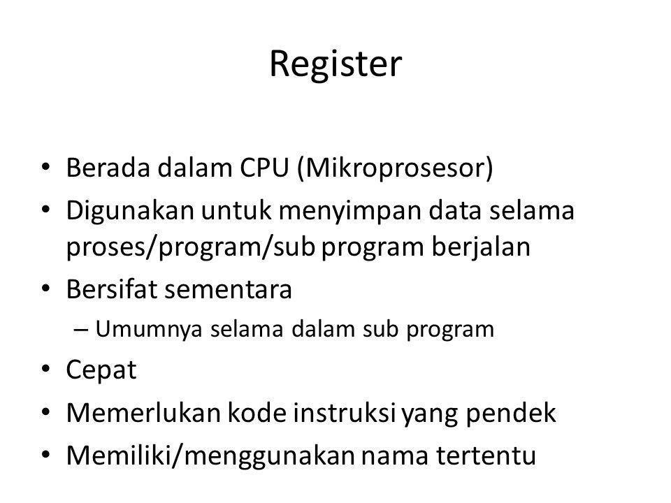 Register Berada dalam CPU (Mikroprosesor)
