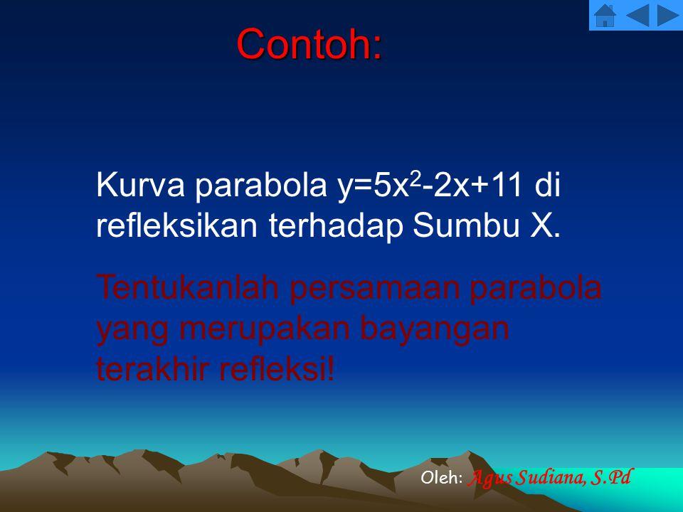 Contoh: Kurva parabola y=5x2-2x+11 di refleksikan terhadap Sumbu X.