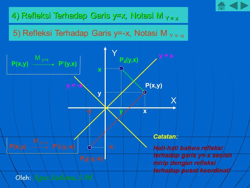 5) Refleksi Terhadap Garis y=-x, Notasi M Y = -x