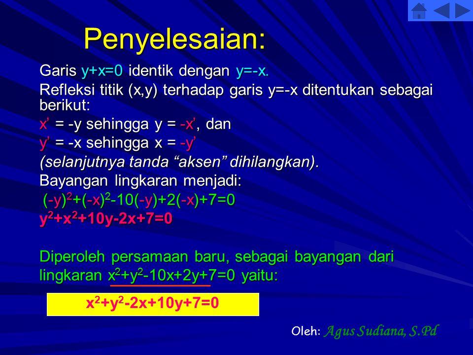 Penyelesaian: Garis y+x=0 identik dengan y=-x. Refleksi titik (x,y) terhadap garis y=-x ditentukan sebagai berikut:
