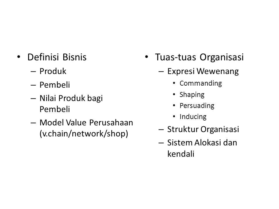 Definisi Bisnis Tuas-tuas Organisasi Produk Pembeli