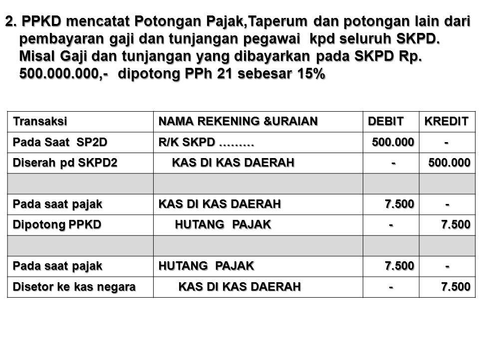 2. PPKD mencatat Potongan Pajak,Taperum dan potongan lain dari pembayaran gaji dan tunjangan pegawai kpd seluruh SKPD.