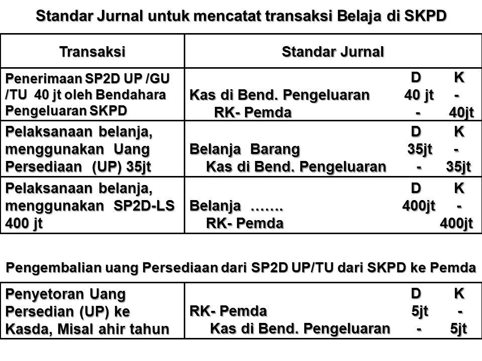 Standar Jurnal untuk mencatat transaksi Belaja di SKPD
