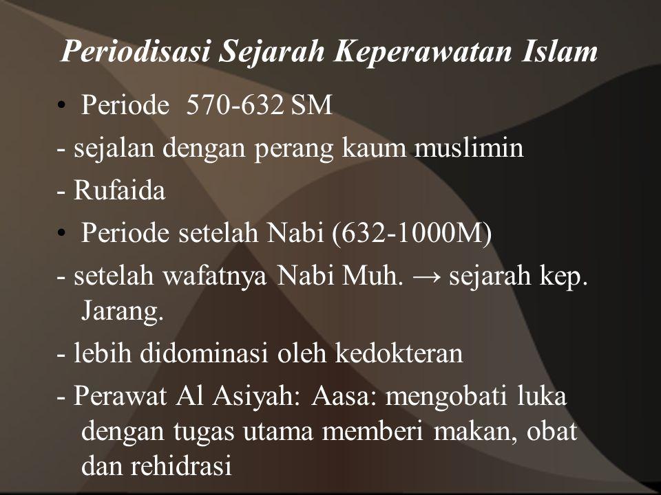 Periodisasi Sejarah Keperawatan Islam