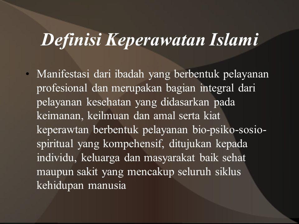 Definisi Keperawatan Islami