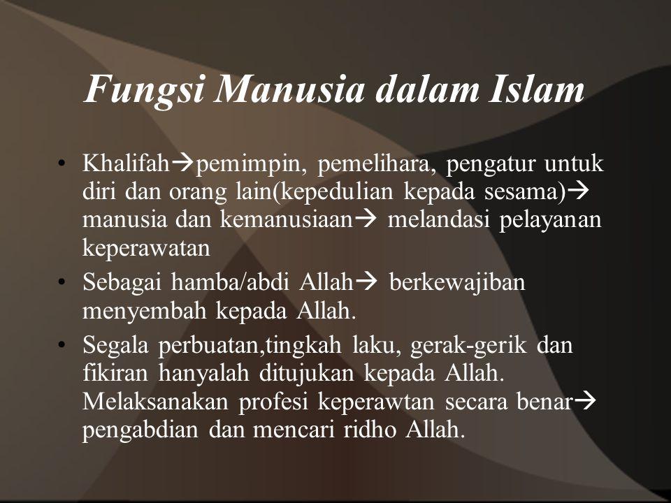 Fungsi Manusia dalam Islam