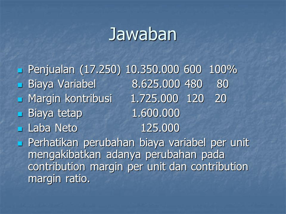 Jawaban Penjualan (17.250) 10.350.000 600 100% Biaya Variabel 8.625.000 480 80. Margin kontribusi 1.725.000 120 20.