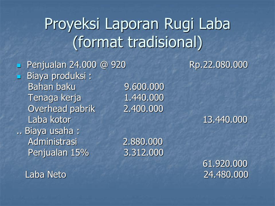 Proyeksi Laporan Rugi Laba (format tradisional)