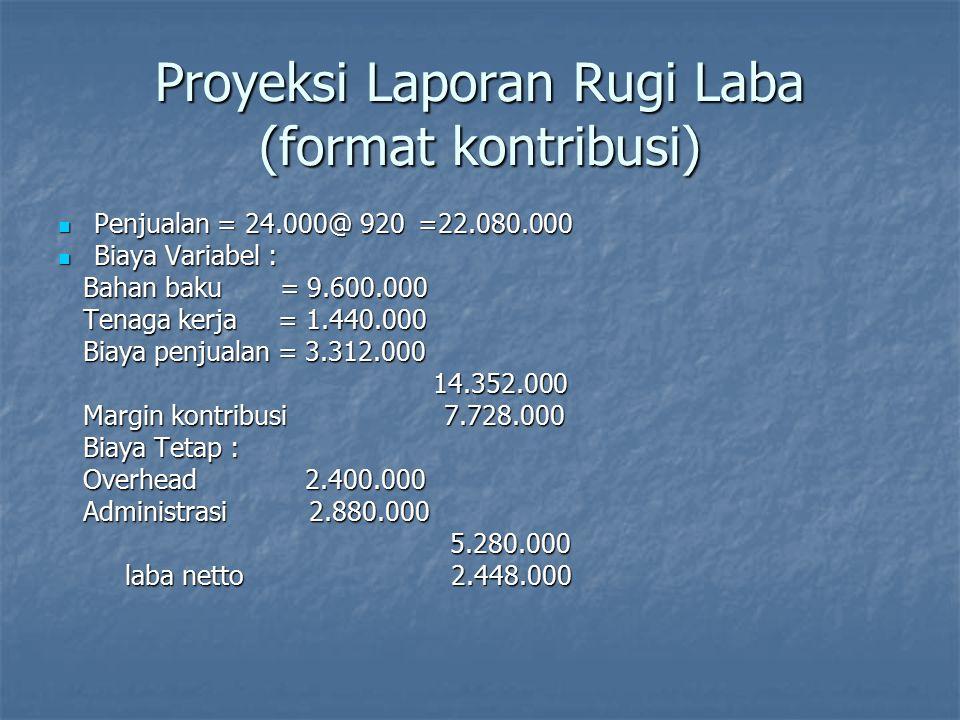 Proyeksi Laporan Rugi Laba (format kontribusi)