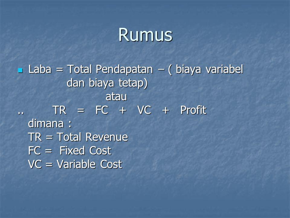 Rumus Laba = Total Pendapatan – ( biaya variabel dan biaya tetap) atau
