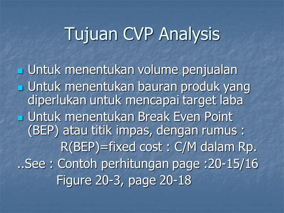 Tujuan CVP Analysis Untuk menentukan volume penjualan
