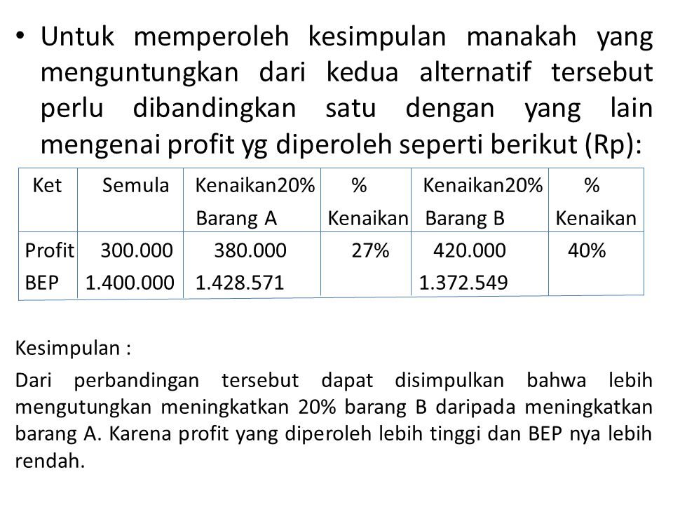 Untuk memperoleh kesimpulan manakah yang menguntungkan dari kedua alternatif tersebut perlu dibandingkan satu dengan yang lain mengenai profit yg diperoleh seperti berikut (Rp):