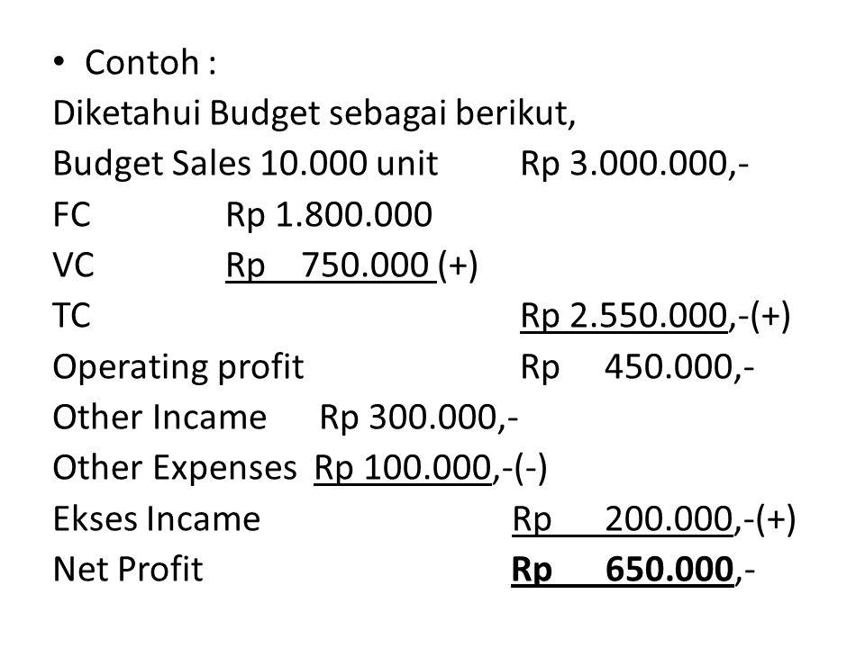 Contoh : Diketahui Budget sebagai berikut, Budget Sales 10.000 unit Rp 3.000.000,- FC Rp 1.800.000.