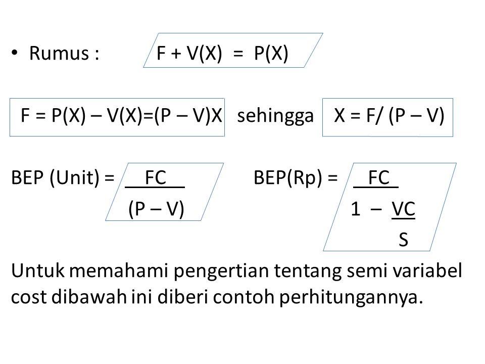 Rumus : F + V(X) = P(X) F = P(X) – V(X)=(P – V)X sehingga X = F/ (P – V) BEP (Unit) = FC BEP(Rp) = FC.