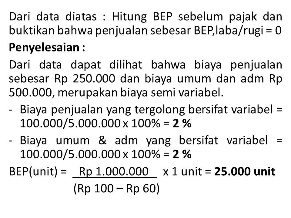 Dari data diatas : Hitung BEP sebelum pajak dan buktikan bahwa penjualan sebesar BEP,laba/rugi = 0