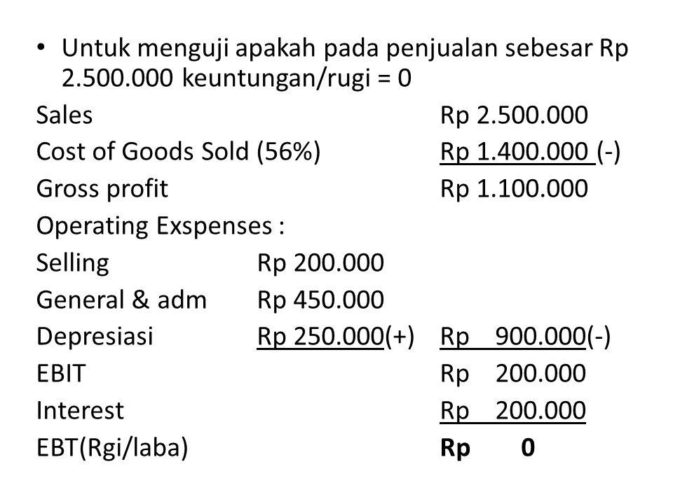 Untuk menguji apakah pada penjualan sebesar Rp 2. 500