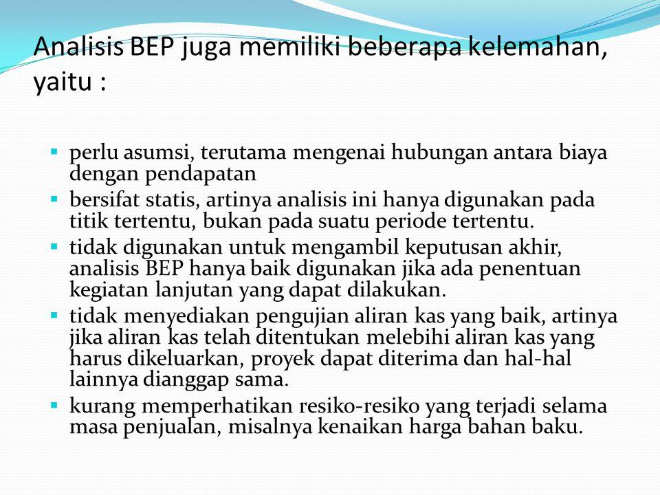 Analisis BEP juga memiliki beberapa kelemahan, yaitu :