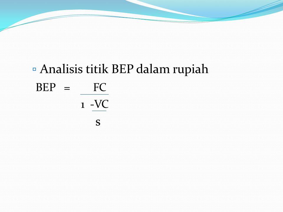 Analisis titik BEP dalam rupiah BEP = FC s