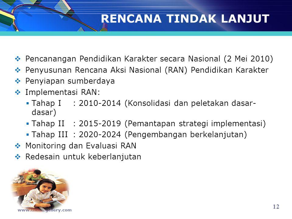 RENCANA TINDAK LANJUT Pencanangan Pendidikan Karakter secara Nasional (2 Mei 2010) Penyusunan Rencana Aksi Nasional (RAN) Pendidikan Karakter.