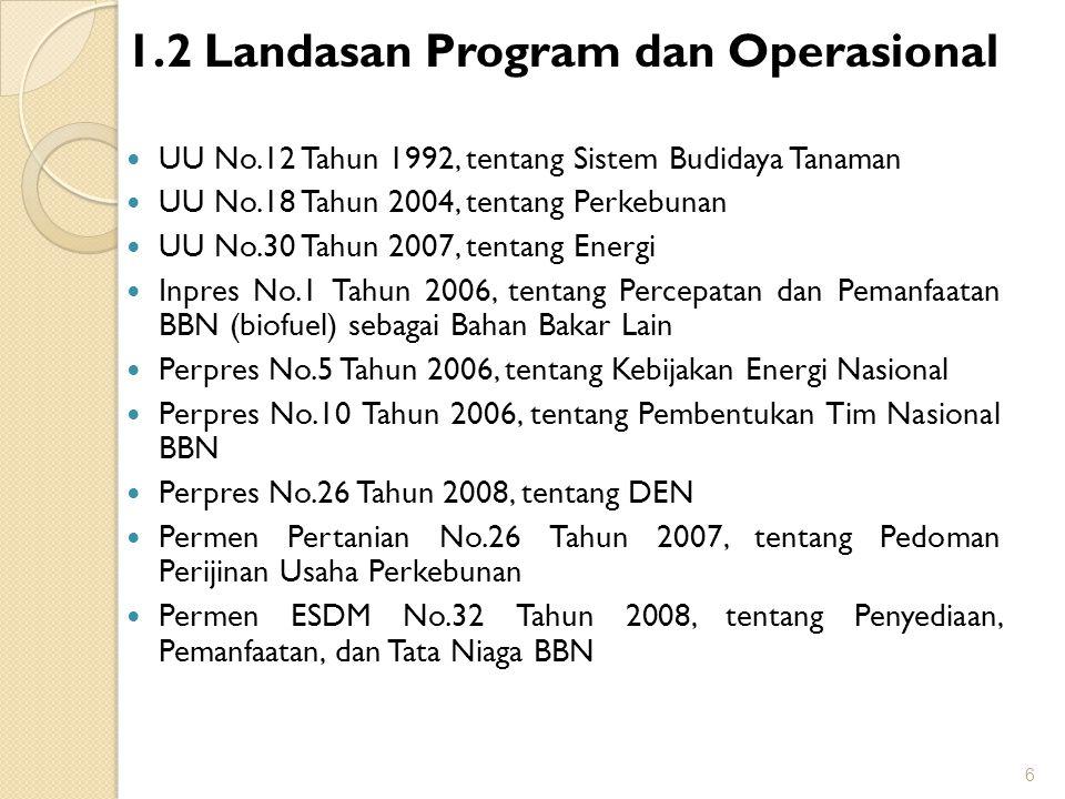 1.2 Landasan Program dan Operasional