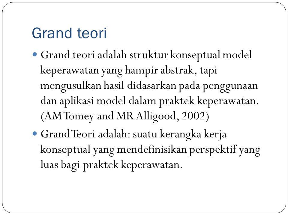 Grand teori