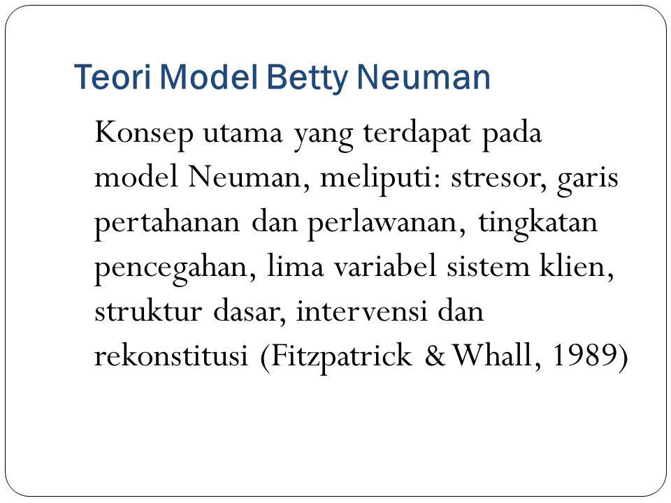 Teori Model Betty Neuman