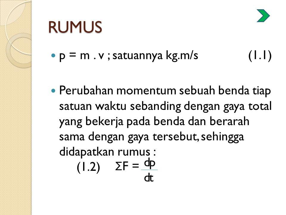 RUMUS p = m . v ; satuannya kg.m/s (1.1)