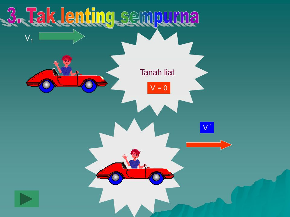 3. Tak lenting sempurna Tanah liat V1 V = 0 V '