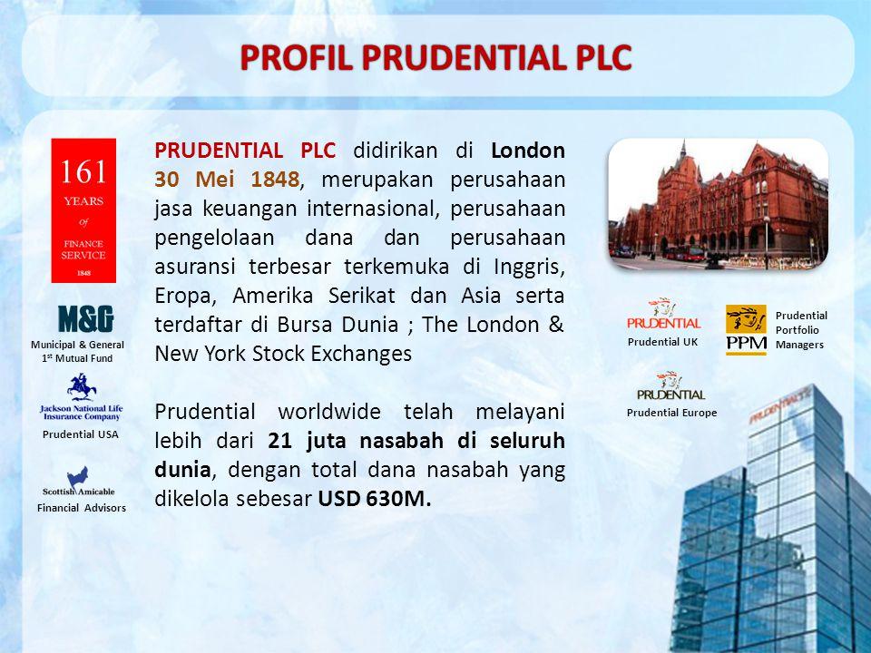 PROFIL PRUDENTIAL PLC