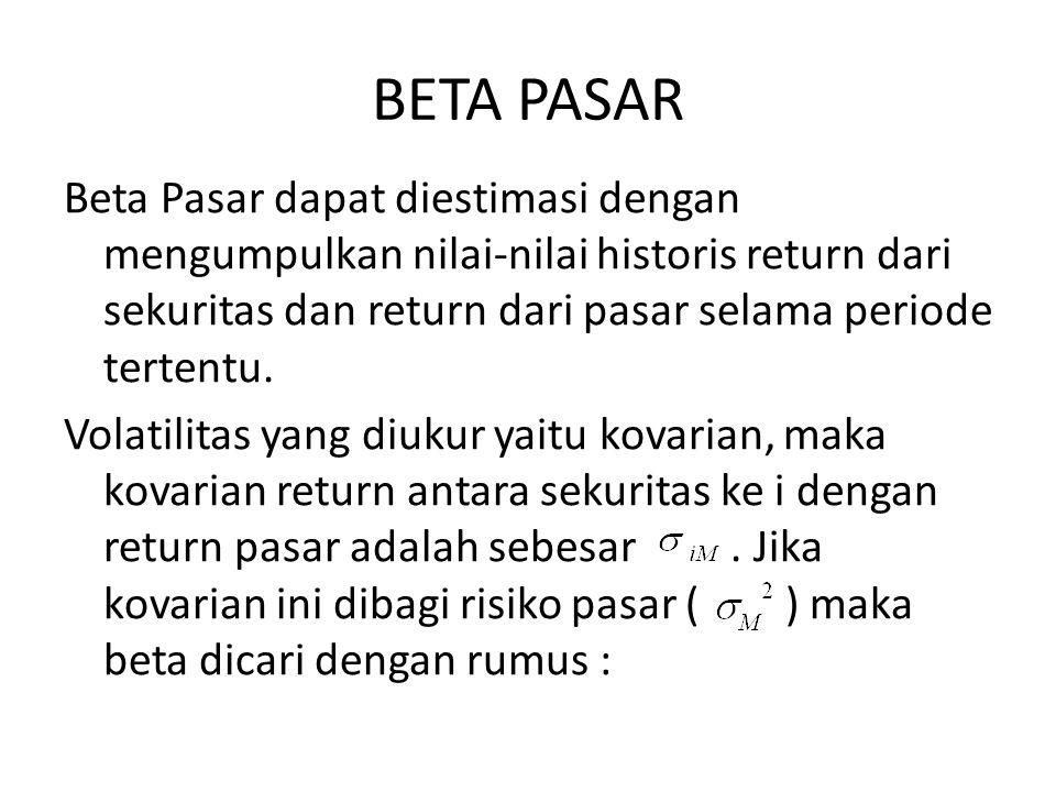 BETA PASAR