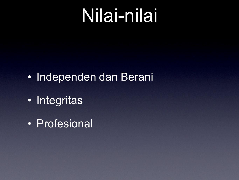 Nilai-nilai Independen dan Berani Integritas Profesional