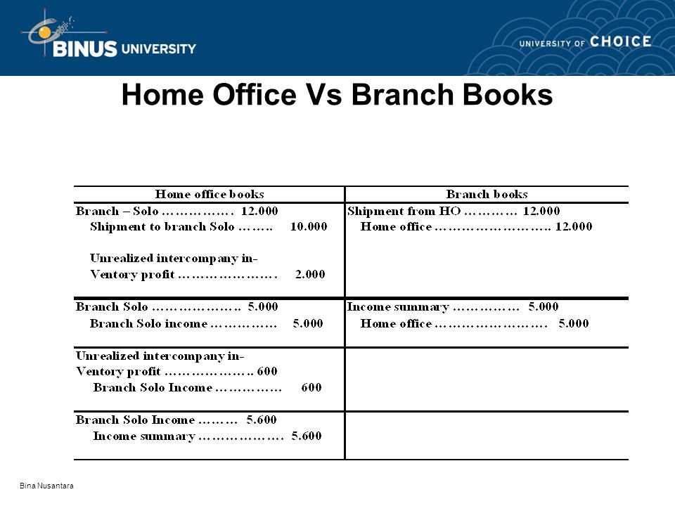 Home Office Vs Branch Books