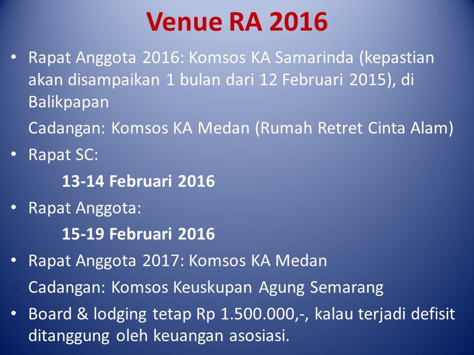 Venue RA 2016 Rapat Anggota 2016: Komsos KA Samarinda (kepastian akan disampaikan 1 bulan dari 12 Februari 2015), di Balikpapan.