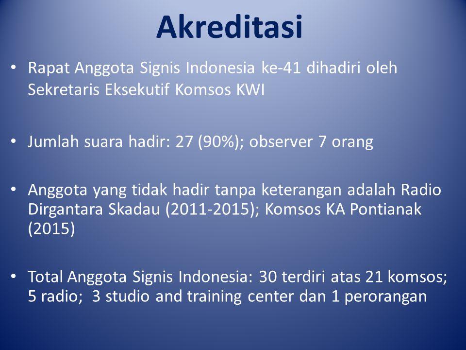 Akreditasi Rapat Anggota Signis Indonesia ke-41 dihadiri oleh Sekretaris Eksekutif Komsos KWI. Jumlah suara hadir: 27 (90%); observer 7 orang.