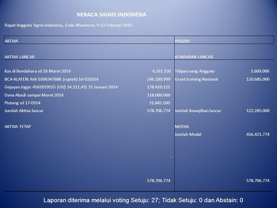NERACA SIGNIS INDONESIA
