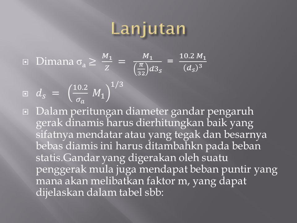 Lanjutan Dimana σa ≥ 𝑀 1 𝑍 = 𝑀 1 𝜋 32 𝑑3 𝑠 = 10.2 𝑀 1 𝑑 𝑠 3