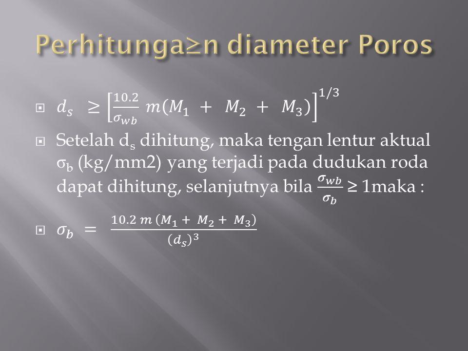 Perhitunga≥n diameter Poros
