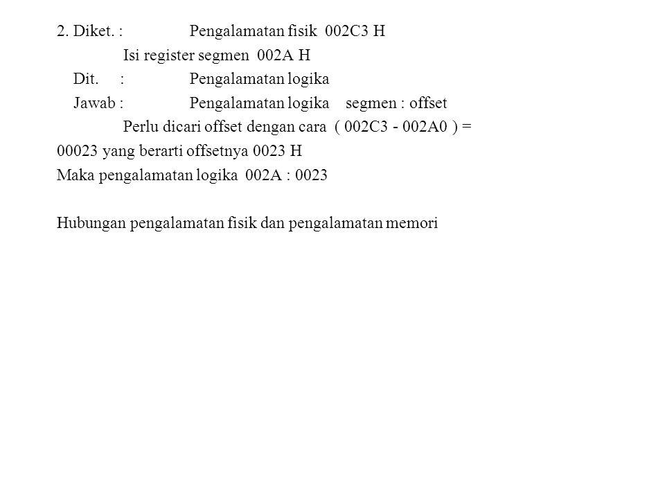 2. Diket. : Pengalamatan fisik 002C3 H