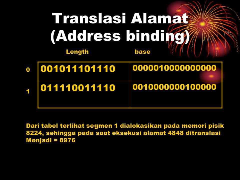 Translasi Alamat (Address binding)