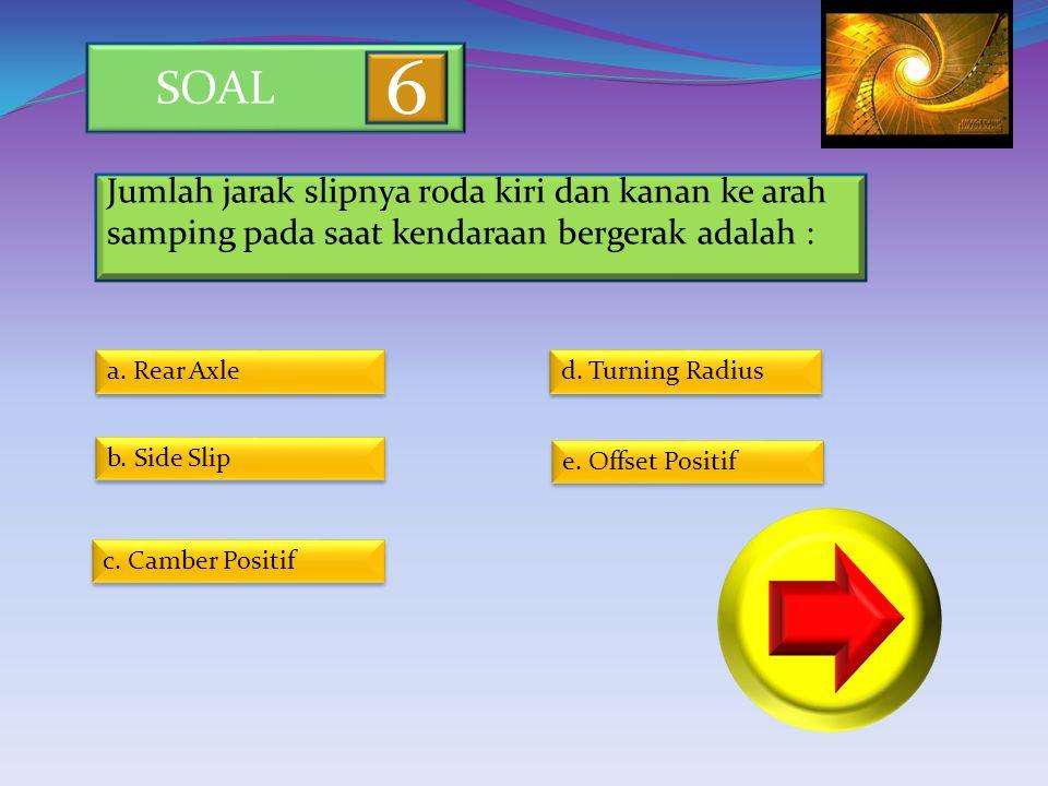 SOAL 6. Jumlah jarak slipnya roda kiri dan kanan ke arah samping pada saat kendaraan bergerak adalah :
