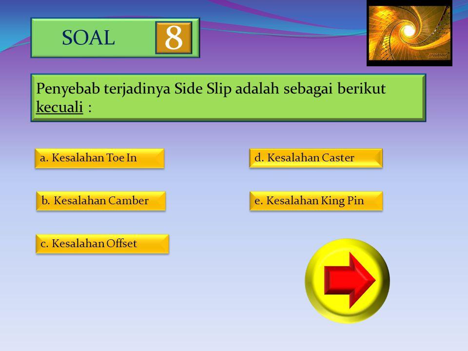 8 SOAL Penyebab terjadinya Side Slip adalah sebagai berikut kecuali :
