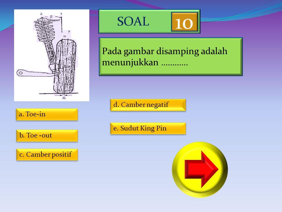 10 SOAL Pada gambar disamping adalah menunjukkan …………