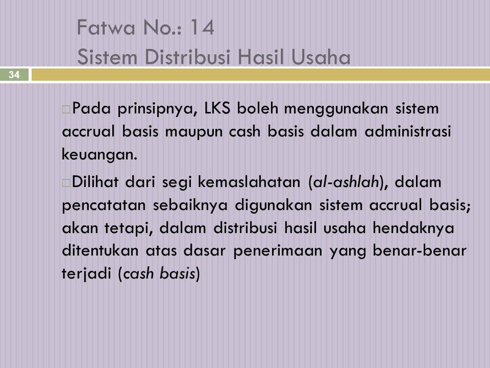 Fatwa No.: 14 Sistem Distribusi Hasil Usaha
